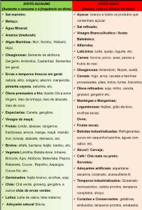 tabela-alimentos-acido-e-base3
